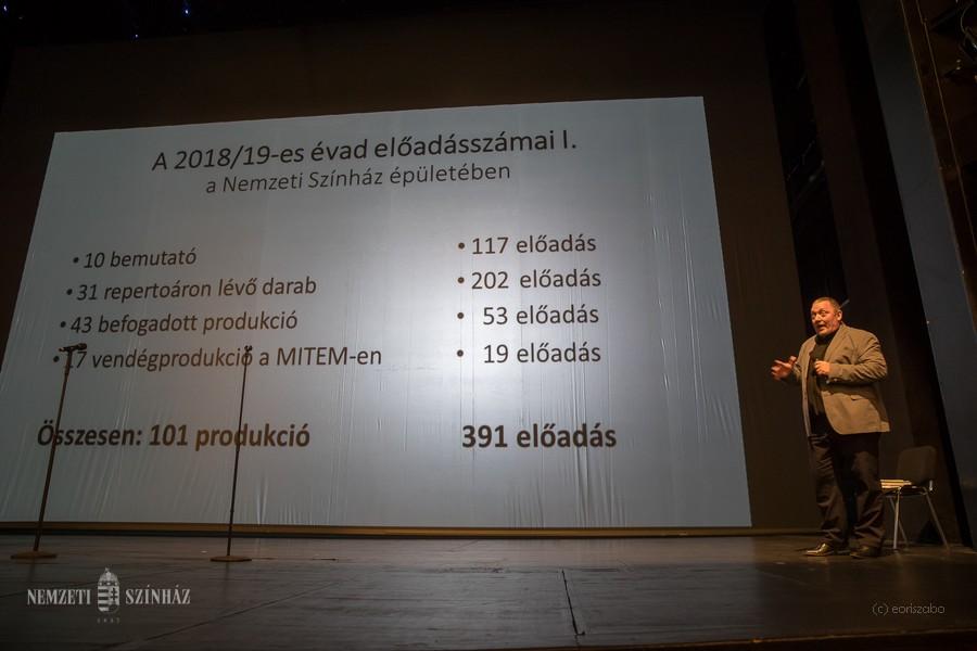 Évadzáró 2018/2019